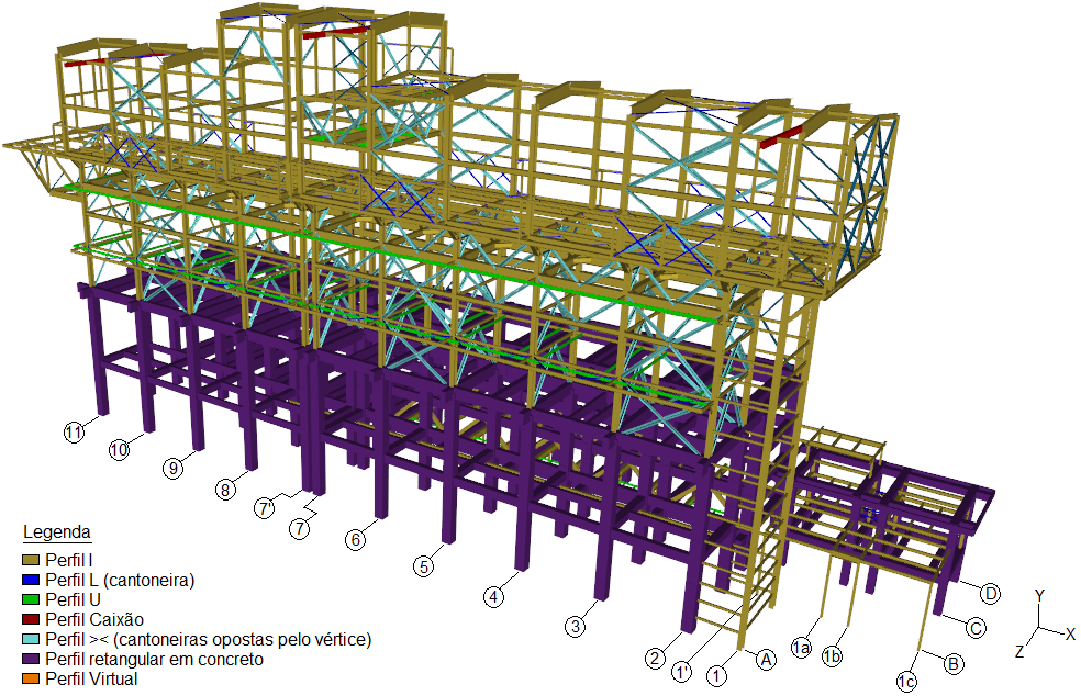 Verificação estrutural de prédio de processo