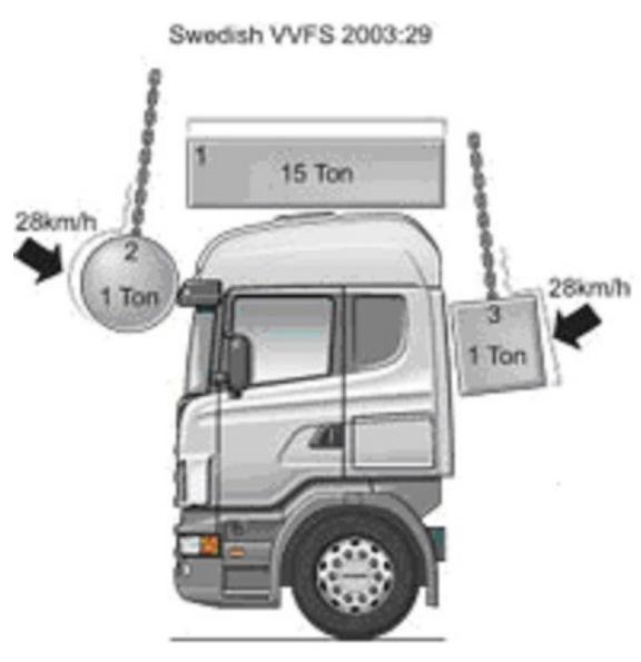Norma sueca VVFS 2003:29