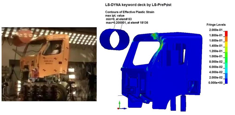 Comparação entre o teste real do impacto do pêndulo frontal com a cabine do caminhão e o teste realizado no software LS-DYNA.