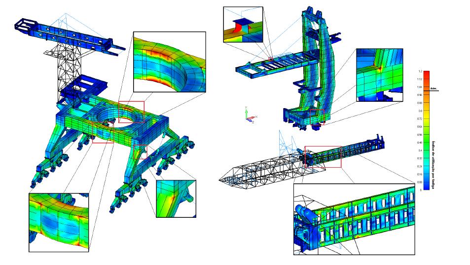 Análise Estrutural de um carregador de navios (shiploader).png