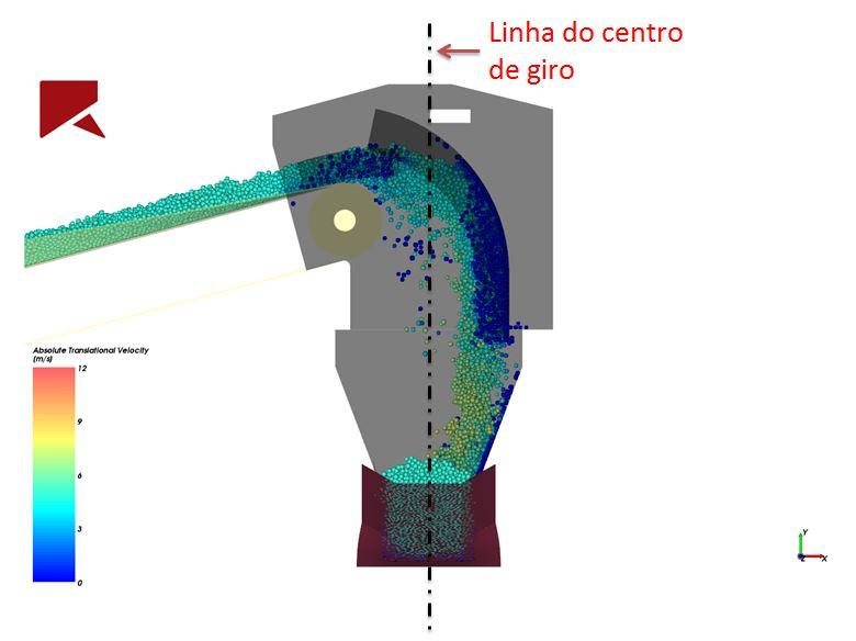 Amostra de Casos 32: Linha do centro de giro e a queda de material descentralizada.