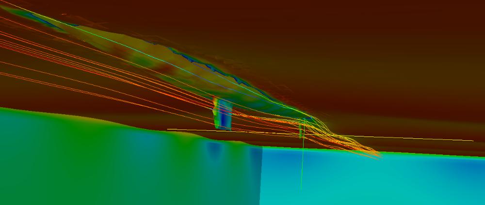 Análise CFD de um yatch - Vista do escoamento submerso