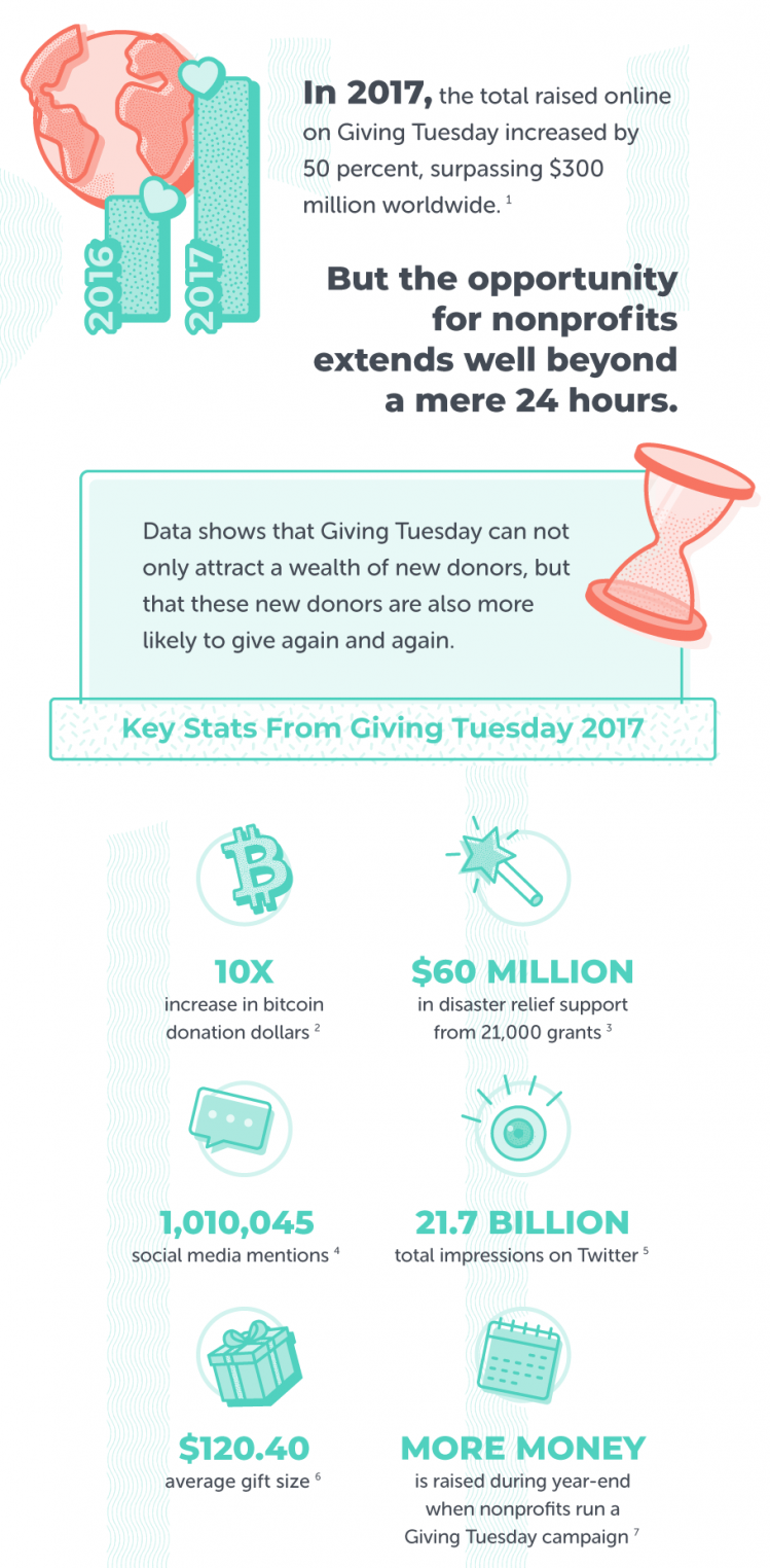 classy_giving-tuesday-2018-infographic-750x5559.png