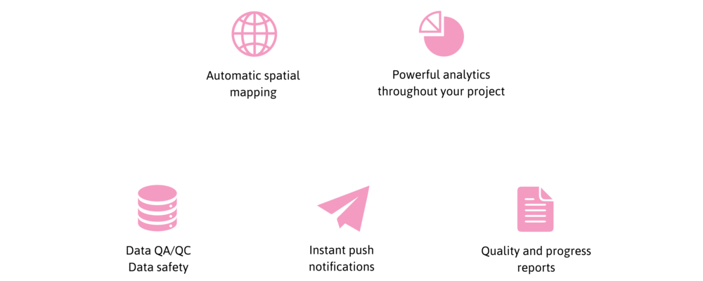 orbital corrosion data management analytics pipeline app web tool enterprise