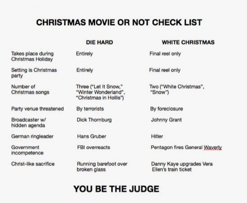 ChristmasMovieOrNotChart.jpg