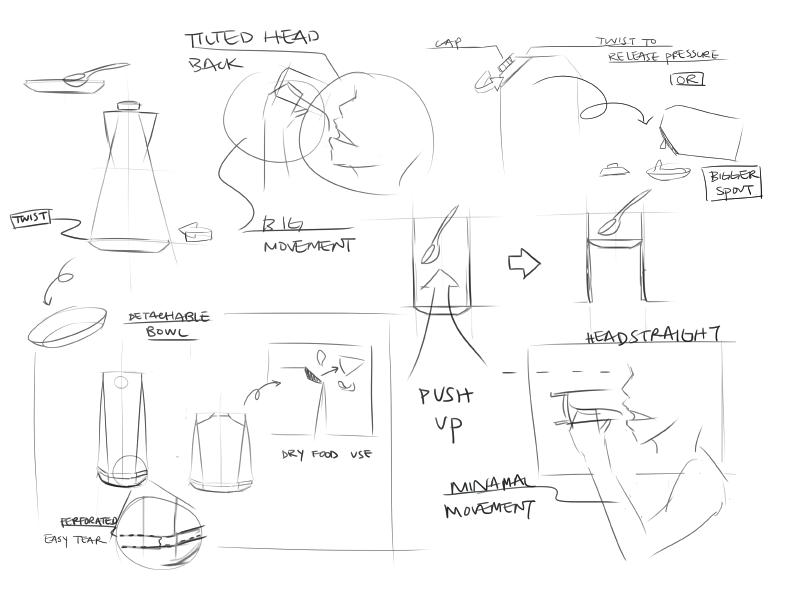 sig tech ideation-01.png