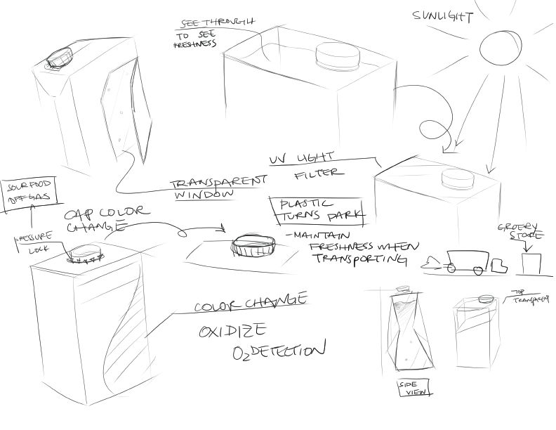 sig tech ideation-02.png