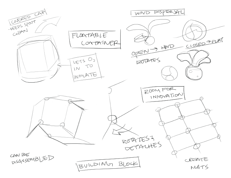 sig tech ideation-06.png