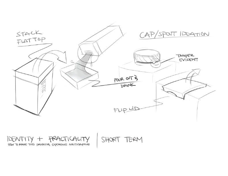 sig tech ideation-08.png