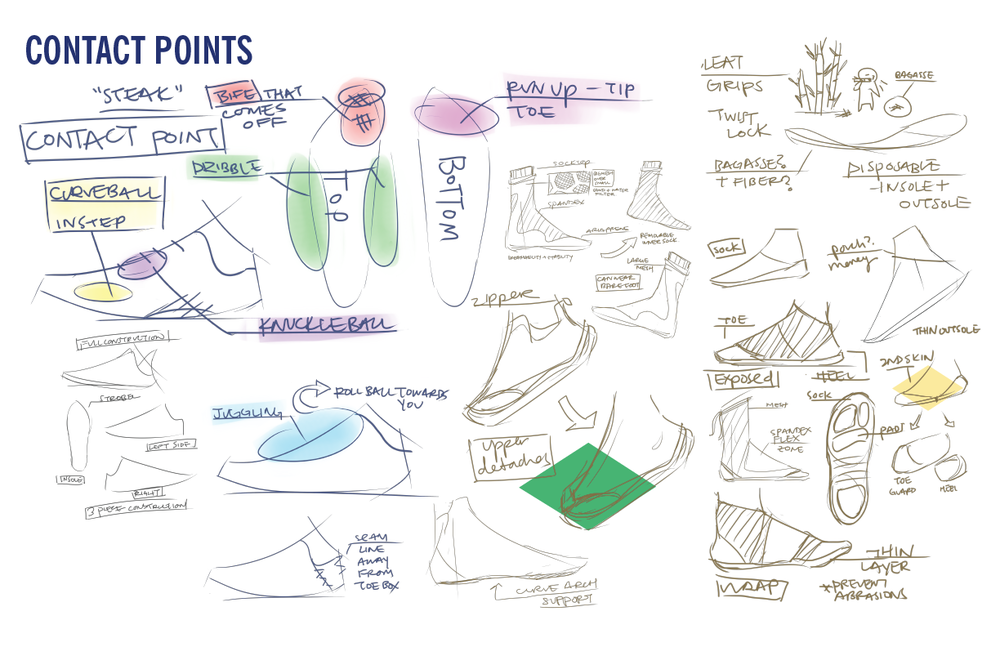 I started my ideation by studying the contact points with the ball and foot.
