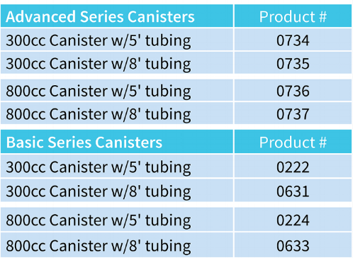 Please contact us for additional information on canister sizes, parts, product numbers and accessories