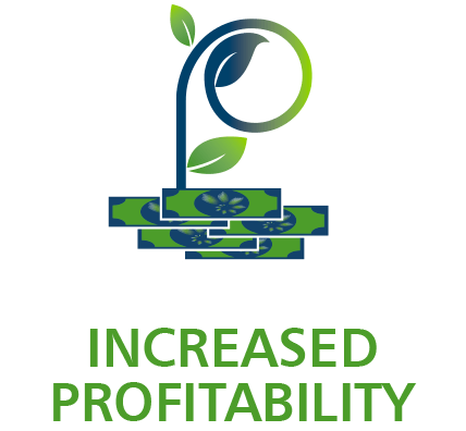 NCREASED PROFITABILITY