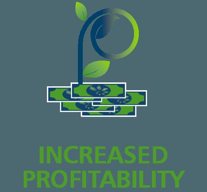 NCREASED PROFITABILITY