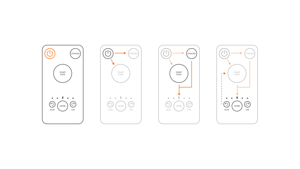 Refined Interface Flow Diagram