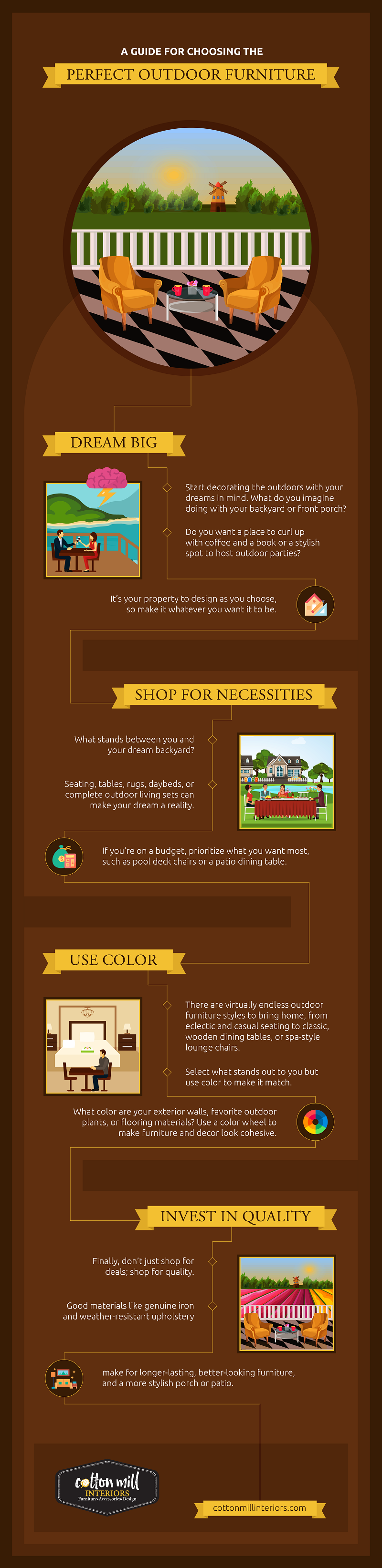1668364_Cotton Mill Interiors_A Guide for Choosing the Perfect Outdoor Furniture-01 (1).png