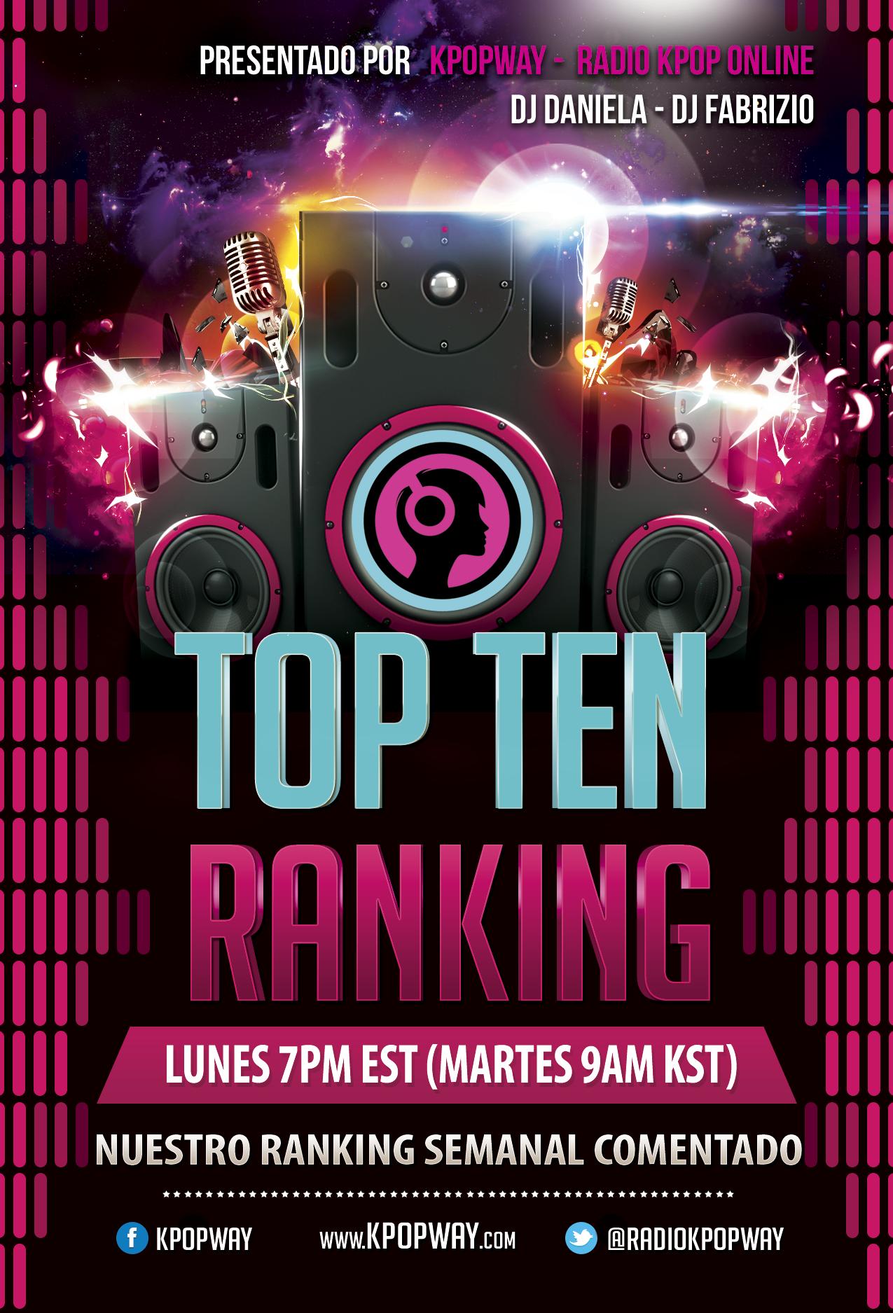 TOP-TEN-2016esp