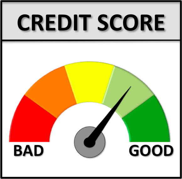 Credit Score Question