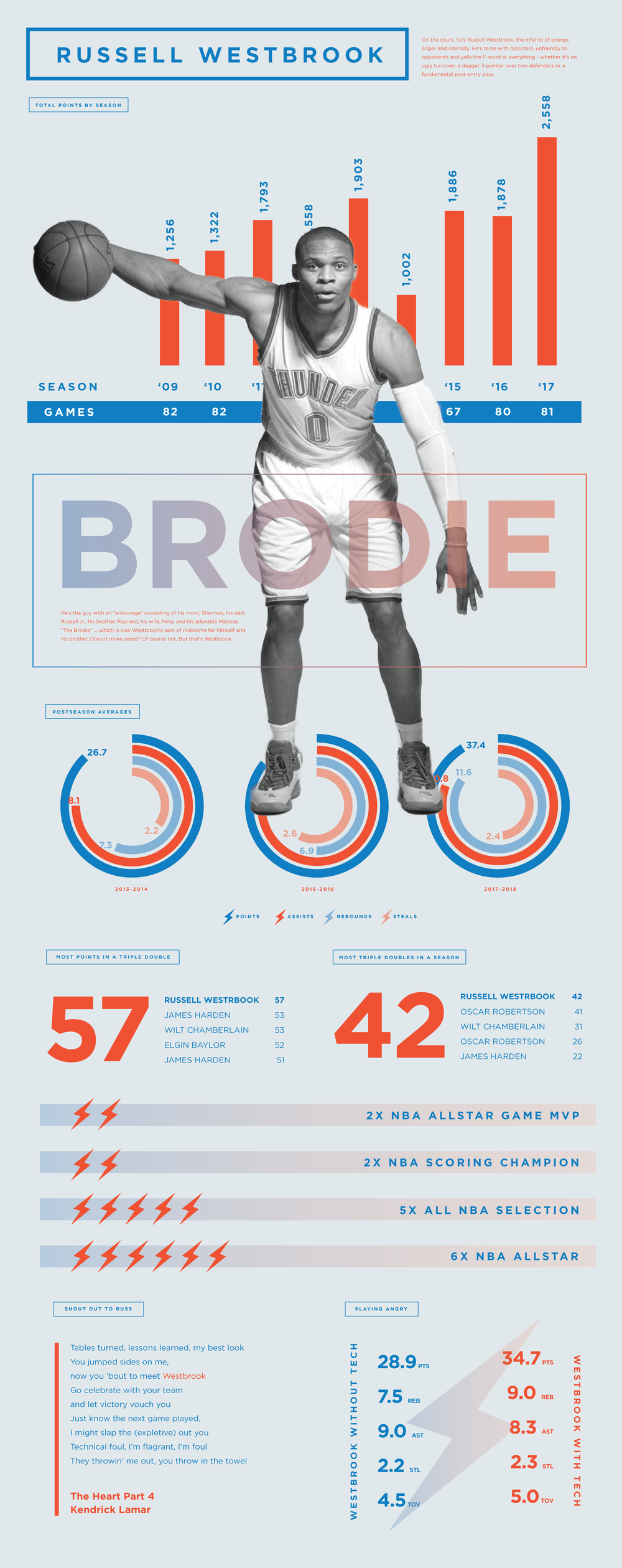 Brodie-Infographic-V2_WESTBROOK.png