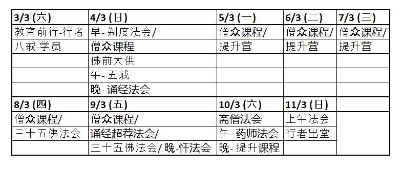 3Mar-11Mar 课程大略(a).JPG