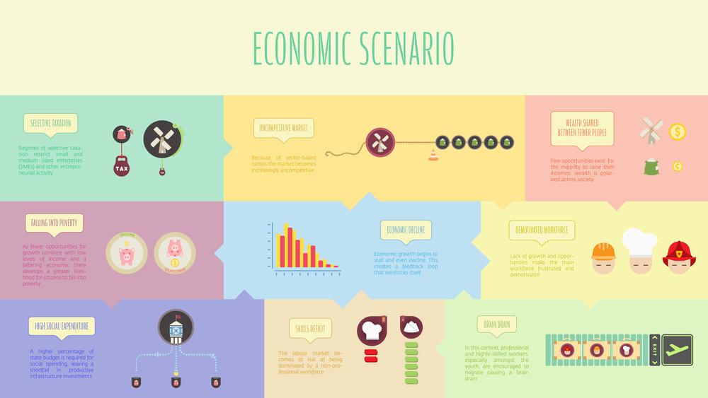 Economic Scenario.jpg