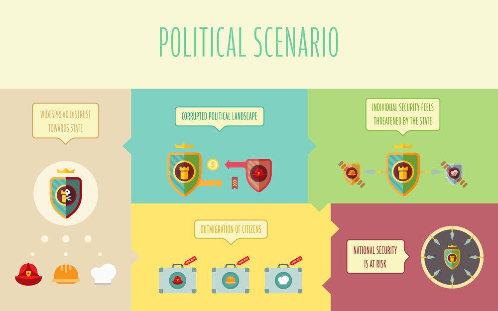 Political Scenario.jpg
