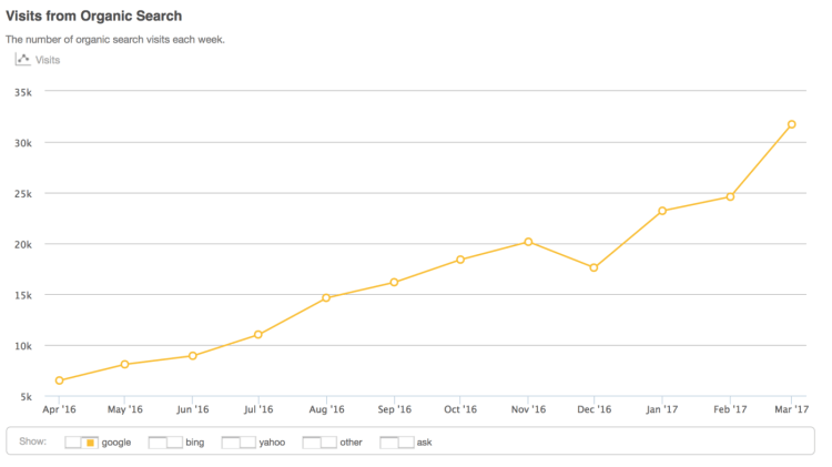 organic-traffic-chart.png