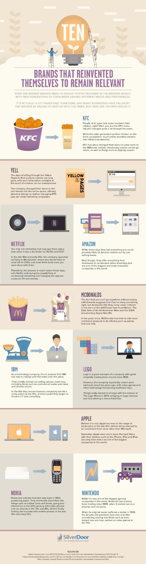 reinvented-brands.jpg