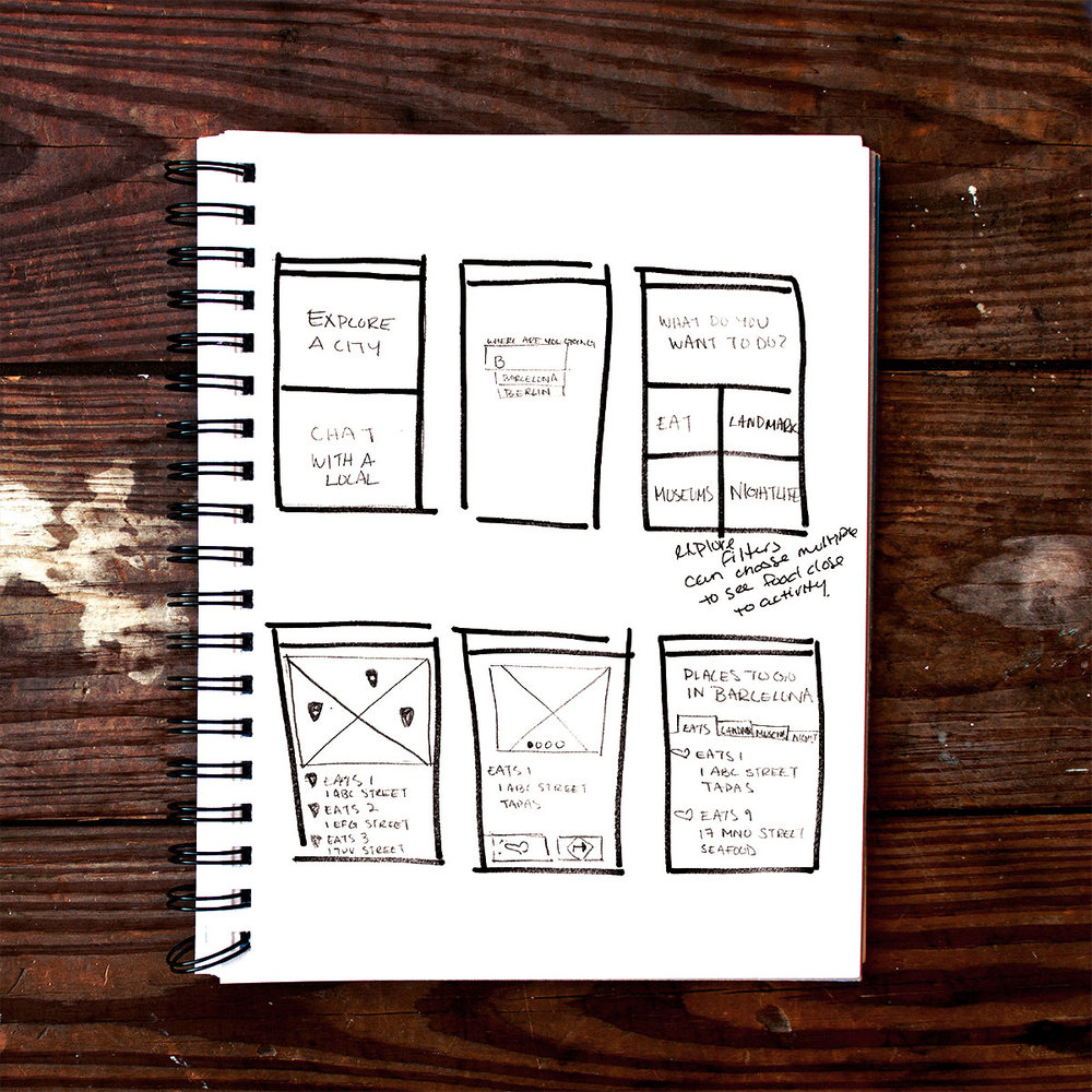 Sketches - Round 1  Background Photo by  Tim Arterbury  on  Unsplash