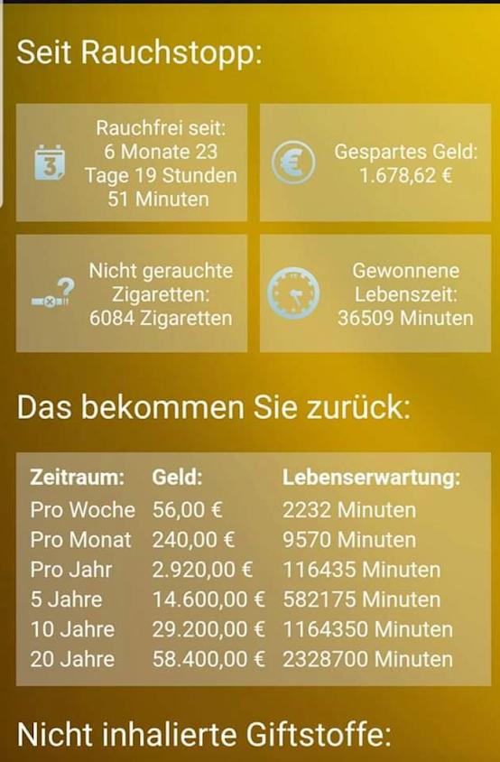 Ein anderer Klient: fast 1600 Euro in einem halben Jahr gespart…selbst wenn man die Kosten für die Rauchentwöhnung abzieht bleibt immer noch genug für einen schönen Urlaub übrig…