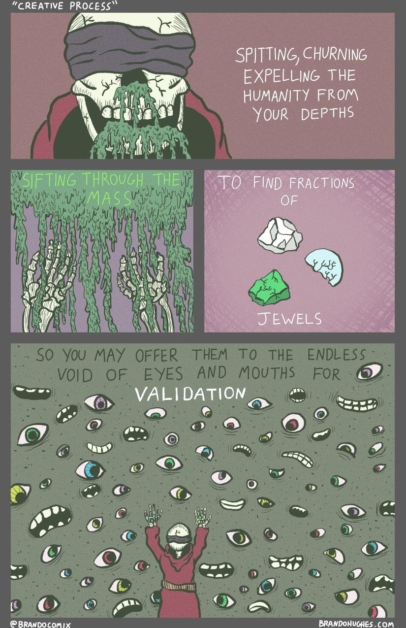 Creative Processs.jpg
