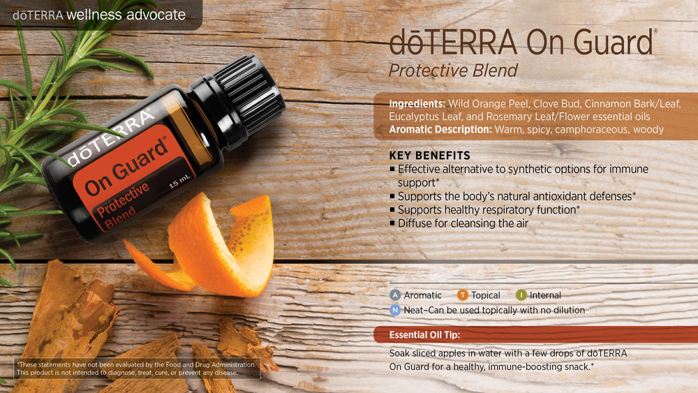 doterra-on-guard.jpg