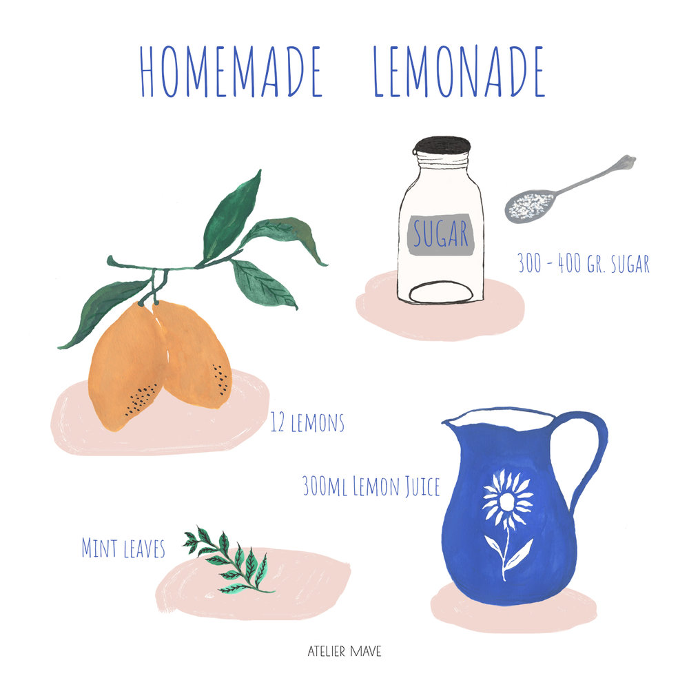 Atelier Mave_lemonade recipe.jpg