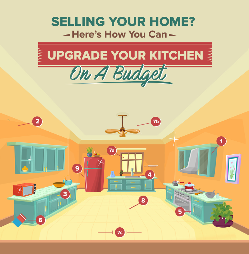 Selling Your Home? Here's How You Can Upgrade Your Kitchen On A Budget