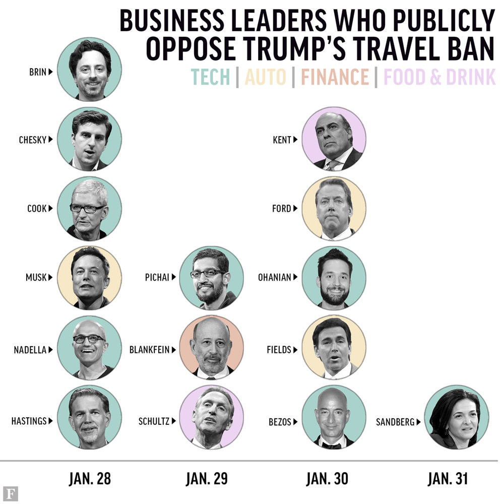 BusinessLeadersAgainstTravelBan.jpg