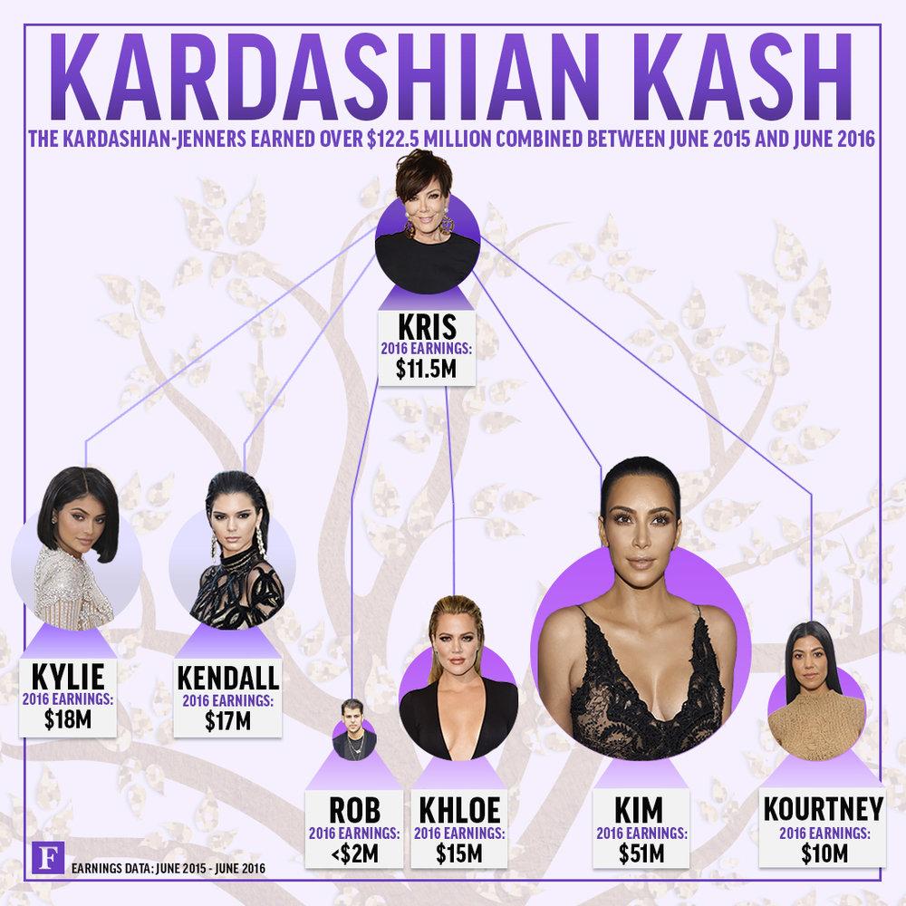 KardashianKash.jpg