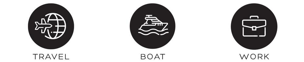 waterproof leisure bag for travel boat and work.jpg