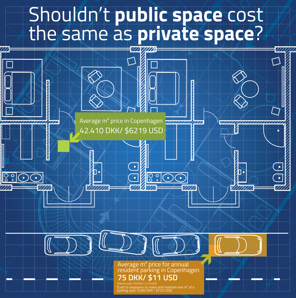 private:public space cost.png