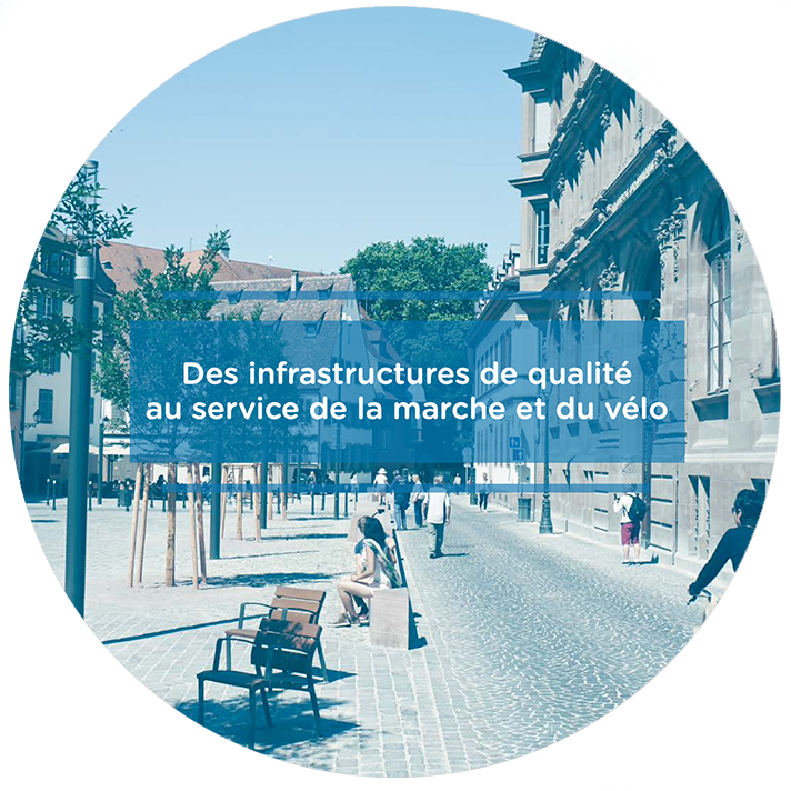 Strasbourg Active Mobility Plan
