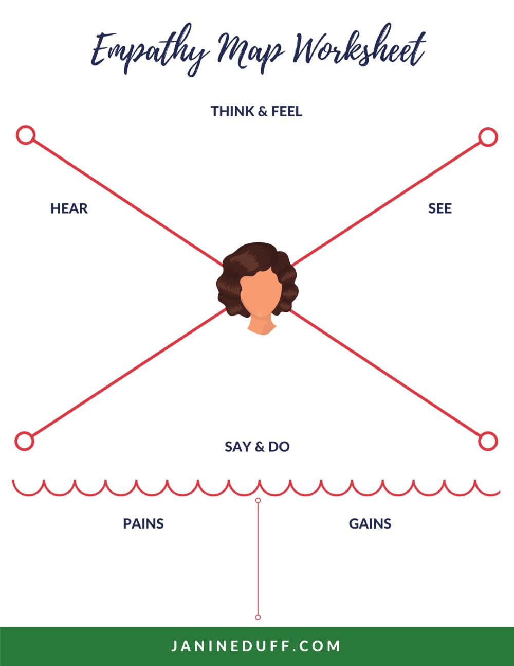 empathymapworksheet.png