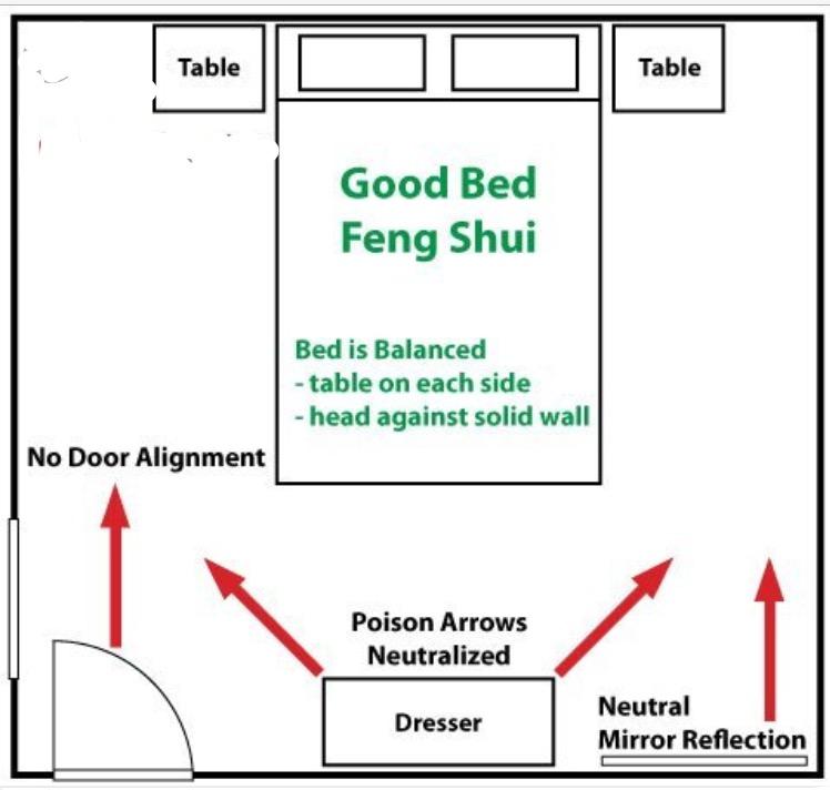 My Luxury Linen Feng Shui Tips For The Bedroom.jpg