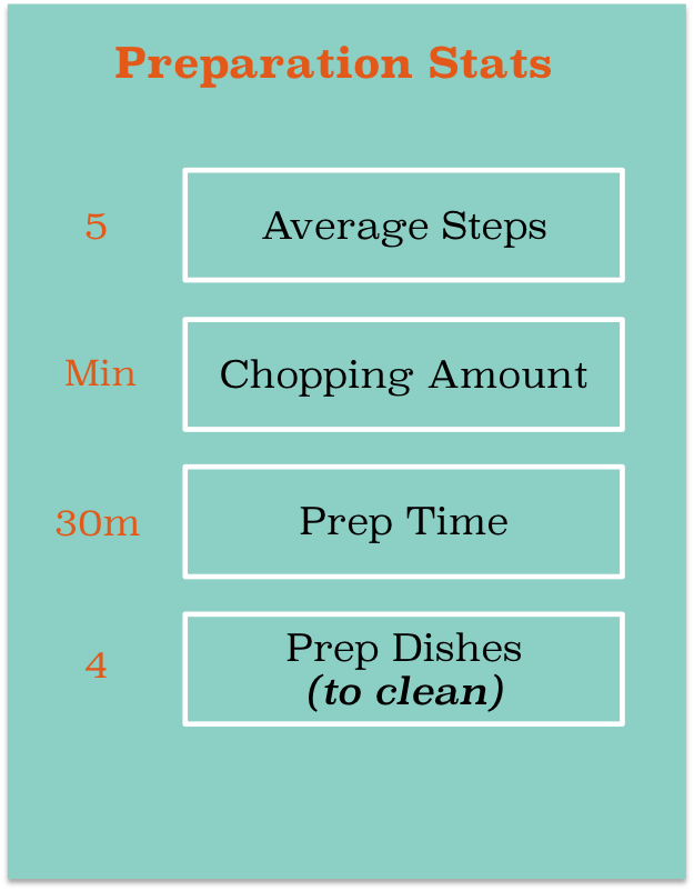 Widget_Preparation Stats.png