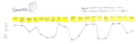 user journey V&A.jpg