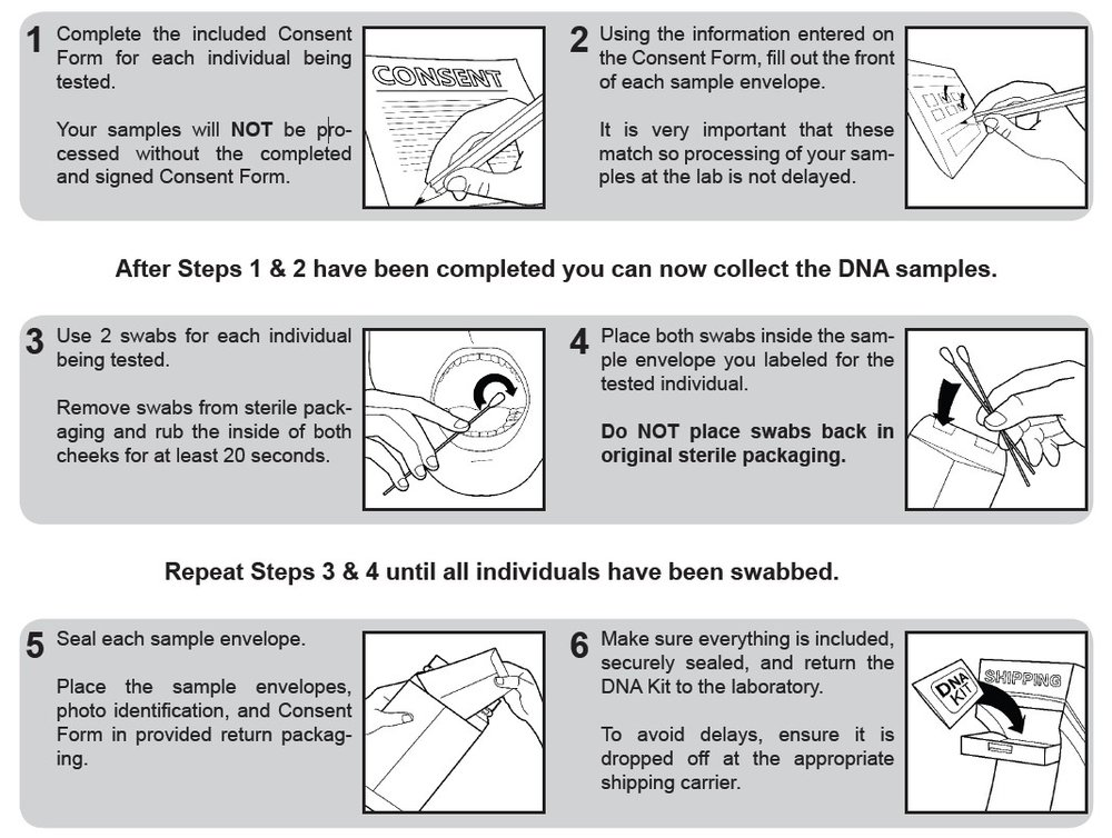 DNA Collection Instructions