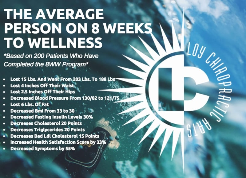 8 weeks to wellness at loy chiropractic arts in San Diego