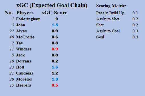 goal chain.jpg