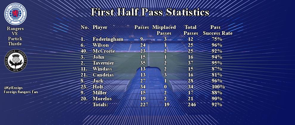 thistle pass 1st half.jpg