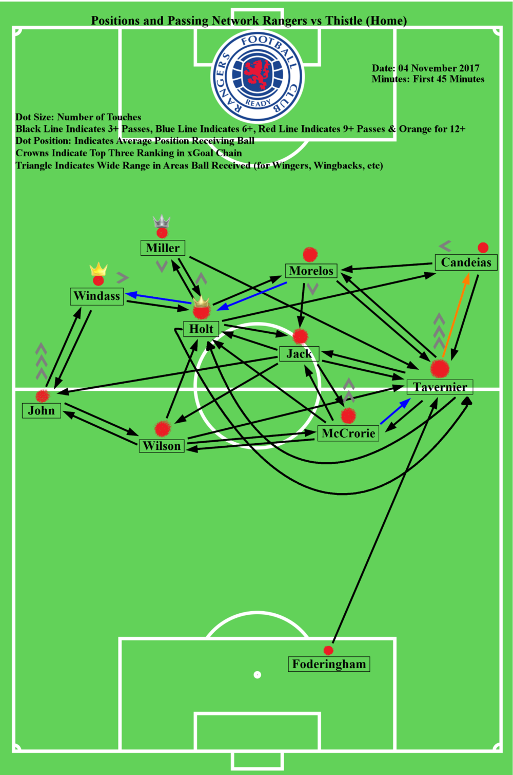 Thistle pass map 1st half.jpg