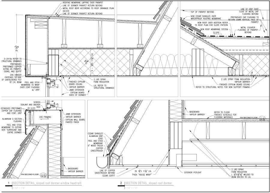 Progress detail of copper dormer