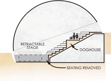Retractable stage concept
