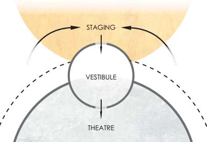 Vestibule concept